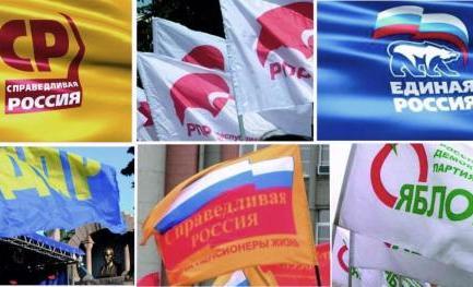 Политические партии и выборы