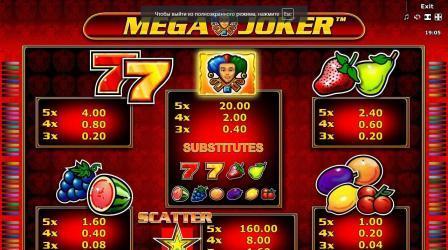 Особенности популярного игрового автомата Мега Джокер.